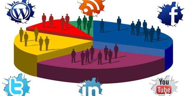 sosyal medyada tuketici ve pazar bolumlendirme
